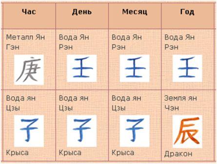 http://fanfenshui.ru/images/voda.jpg